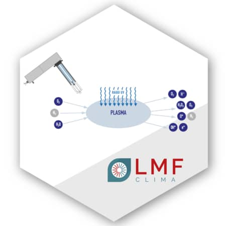 LMF Clima luchtreiniger modules
